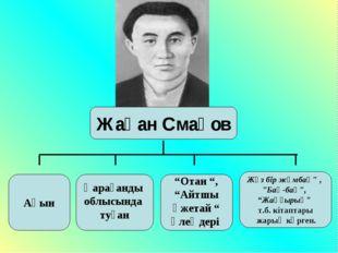 """Қарағанды облысында туған Ақын Жақан Смақов """"Отан """", """"Айтшы әжетай """" өлеңдер"""