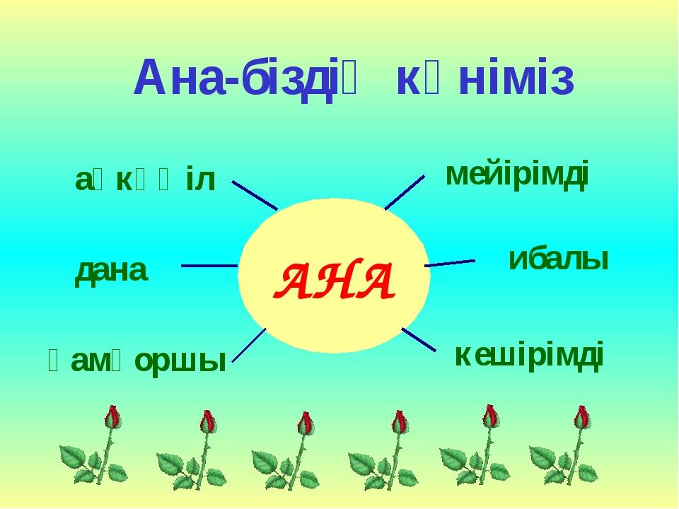 Ана-біздің күніміз АНА мейірімді ибалы кешірімді ақкөңіл дана қамқоршы