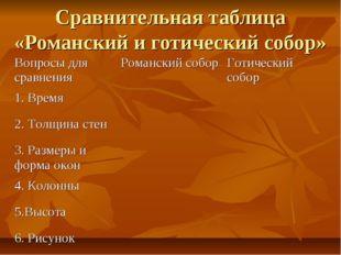 Сравнительная таблица «Романский и готический собор» Вопросы для сравненияРо