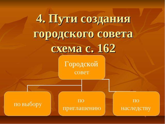4. Пути создания городского совета схема с. 162