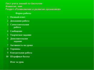 Лист учета знаний по биологии Фамилия, имя___________________________ Раздел