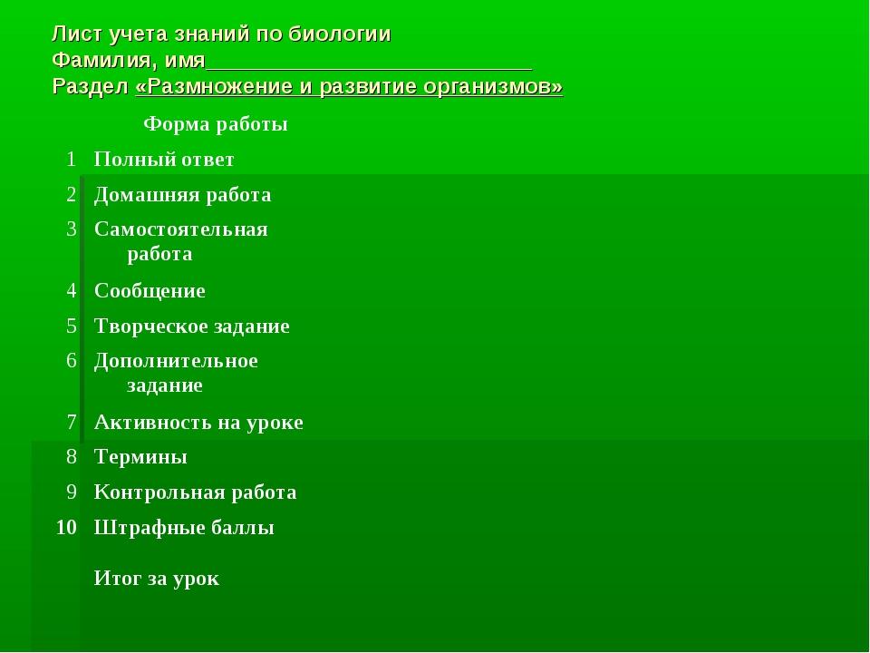 Лист учета знаний по биологии Фамилия, имя___________________________ Раздел...