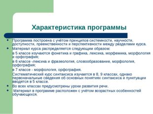 Характеристика программы Программа построена с учётом принципов системности,