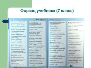 Форзац учебника (7 класс)