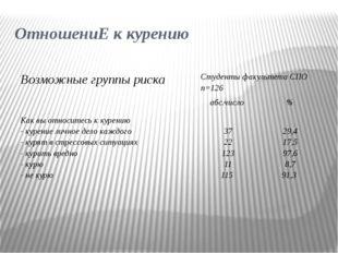 ОтношениЕ к курению Возможные группы риска Студенты факультета СПО n=126 абс.