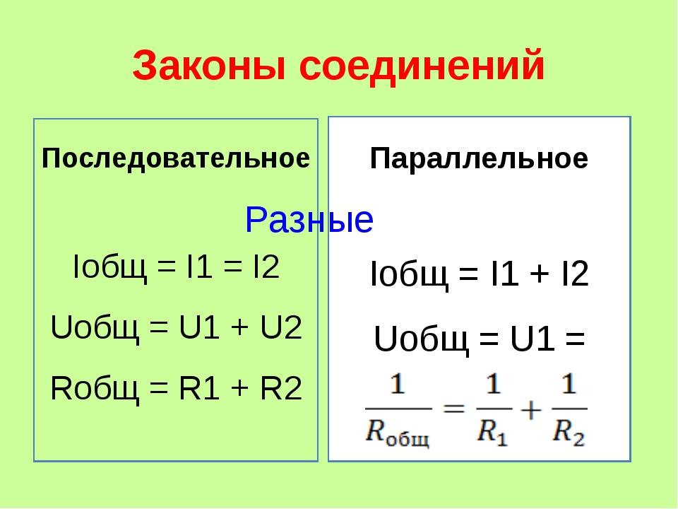 Законы соединений Последовательное Iобщ = I1 = I2 Uобщ = U1 + U2 Rобщ = R1 +...