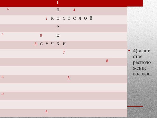 4)волнистое расположение волокон. 1 12 П 4 2 К О С О С Л О Й Р 13 9 О 3 С У...