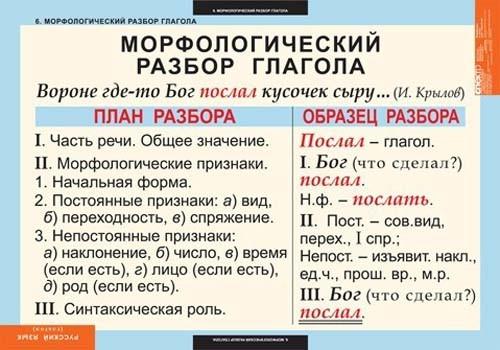 http://moikompas.ru/img/compas/2014-06-06/kak_sdelat_morfologicheskiy_razb/49612043.jpg