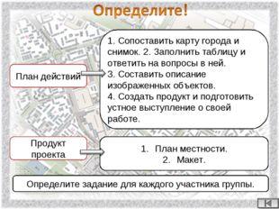 План действий 1. Сопоставить карту города и снимок. 2. Заполнить таблицу и от