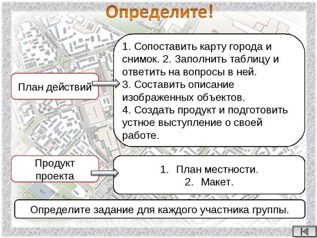 План действий 1. Сопоставить карту города и снимок. 2. Заполнить таблицу и от...