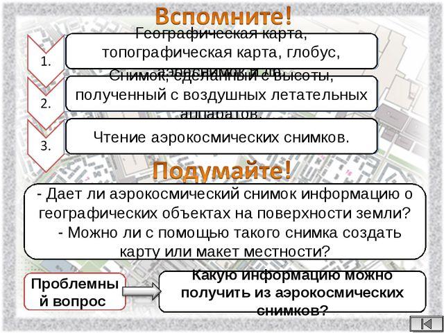 Географическая карта, топографическая карта, глобус, аэроснимок и др. Снимок,...