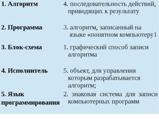 1. Алгоритм 4. последовательность действий, приводящих к результату 2. Програ