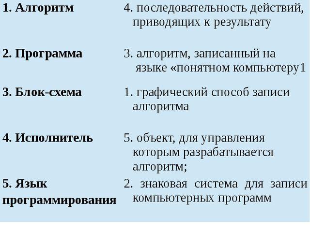 Тема урока по информатике языки алфавиты 2 класс