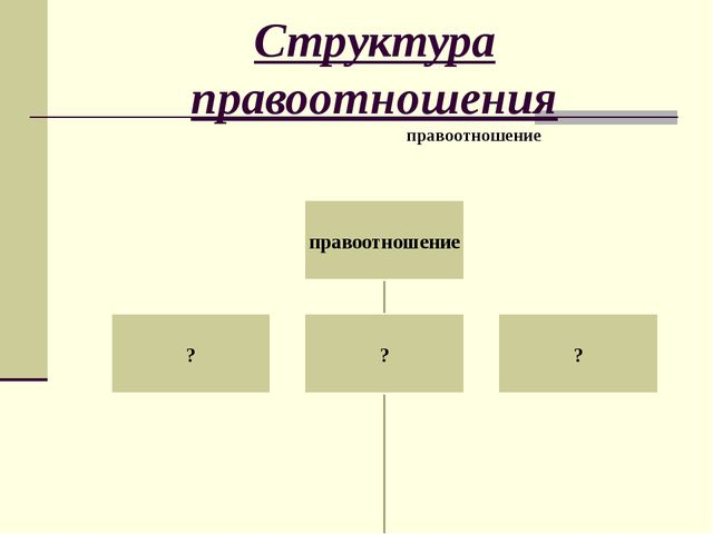 Структура правоотношения