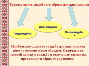 Трехчастность свадебного обряда донских казаков Наибольшее сходство свадьба д