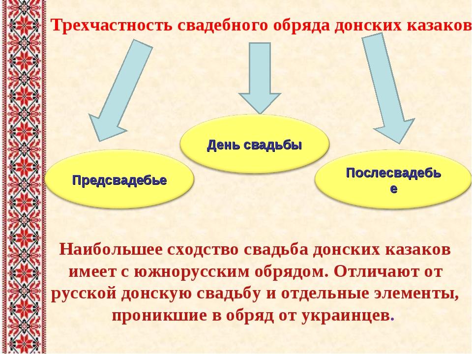 Трехчастность свадебного обряда донских казаков Наибольшее сходство свадьба д...