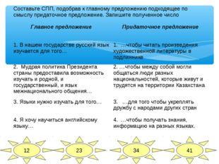 12 23 34 41 Составьте СПП, подобрав к главному предложению подходящее по смыс