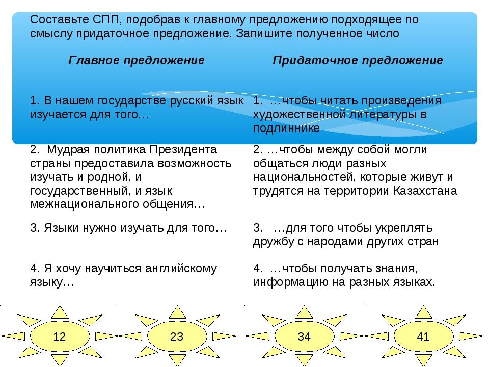 12 23 34 41 Составьте СПП, подобрав к главному предложению подходящее по смыс...