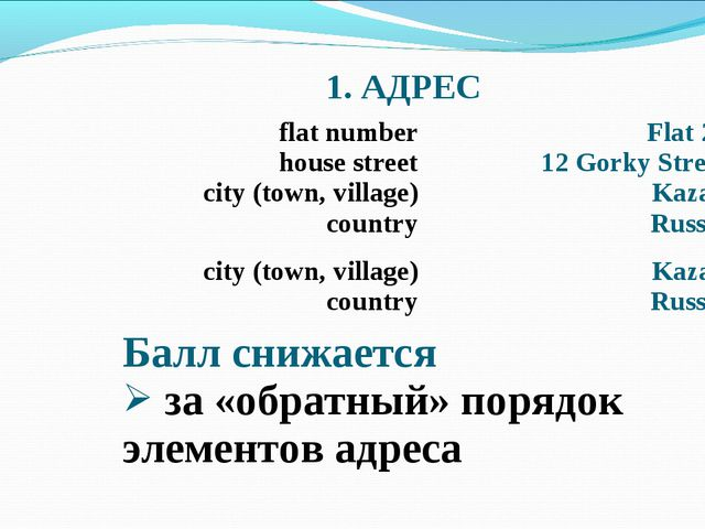 1. АДРЕС flat number house street city (town, village) country	Flat 21 12 Gor...