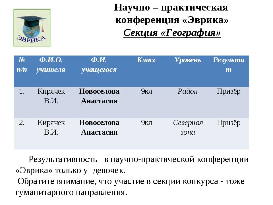 Научно – практическая конференция «Эврика» Секция «География» Результативност...