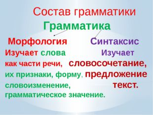Состав грамматики Грамматика Морфология Синтаксис Изучает слова Изучает как ч
