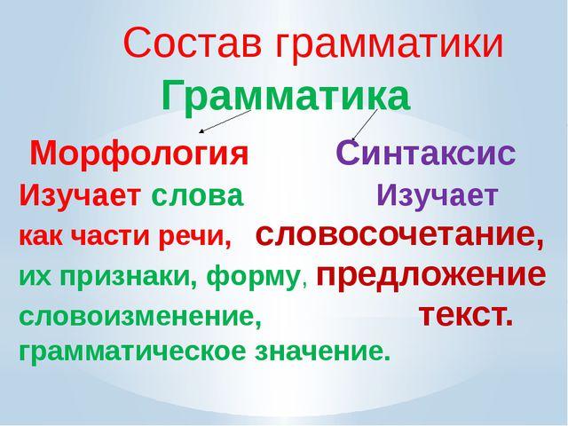 Состав грамматики Грамматика Морфология Синтаксис Изучает слова Изучает как ч...