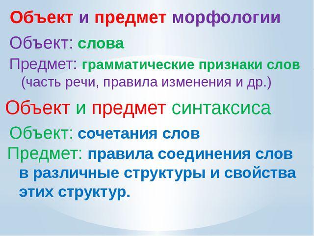 Объект и предмет морфологии Объект: слова Предмет: грамматические признаки сл...
