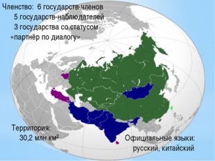 Территория: 30,2млн км² Официальные языки: русский,китайский Членство:6 г