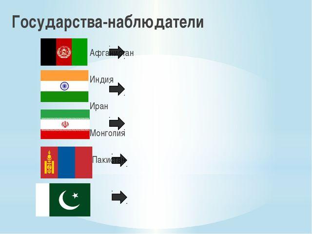 Государства-наблюдатели  Афганистан Индия  Иран...