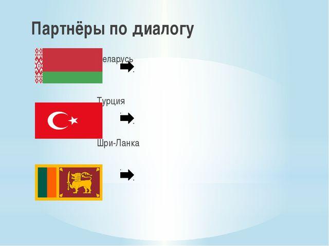 Партнёры по диалогу  Беларусь  Турция   Шри...