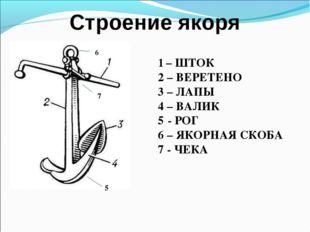 Строение якоря 1 – ШТОК 2 – ВЕРЕТЕНО 3 – ЛАПЫ 4 – ВАЛИК 5 - РОГ 6 – ЯКОРНАЯ С