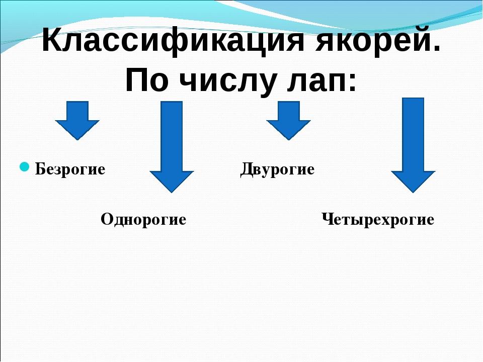 Классификация якорей. По числу лап: Безрогие Двурогие Однорогие Четырехрогие