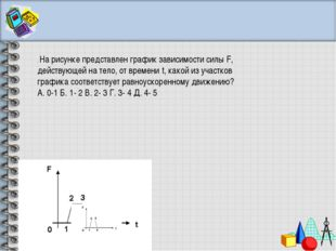 .На рисунке представлен график зависимости силыF, действующей на тело, от в