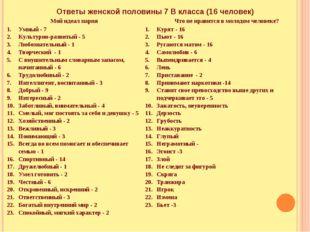 Ответы женской половины 7 В класса (16 человек) Мой идеал парняЧто не нравит