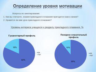 Вопросы из анкетирования: 1. Как вы считаете, знания прикладного плавания пр