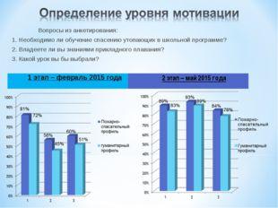 Вопросы из анкетирования: 1. Необходимо ли обучение спасению утопающих в шко