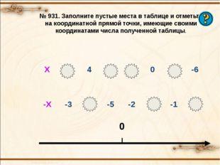 № 931. Заполните пустые места в таблице и отметьте на координатной прямой точ