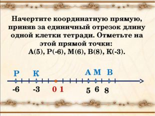 0 5 1 А -3 -6 6 В М К Р 8 Начертите координатную прямую, приняв за единичный