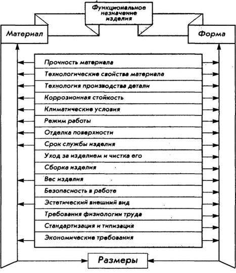 http://cherch.ru/images/stories/4/cherchenie_56.jpg