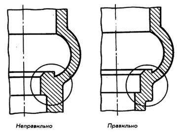 http://cherch.ru/images/stories/4/cherchenie_42.jpg
