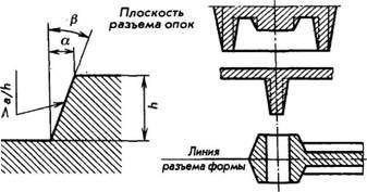 http://cherch.ru/images/stories/4/cherchenie_39.jpg