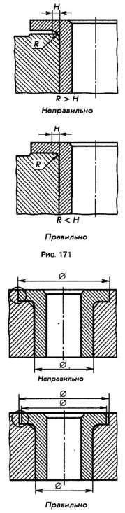 http://cherch.ru/images/stories/4/cherchenie_47.jpg
