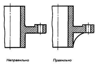 http://cherch.ru/images/stories/4/cherchenie_44.jpg