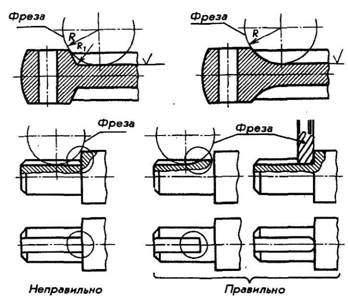 http://cherch.ru/images/stories/4/cherchenie_37.jpg