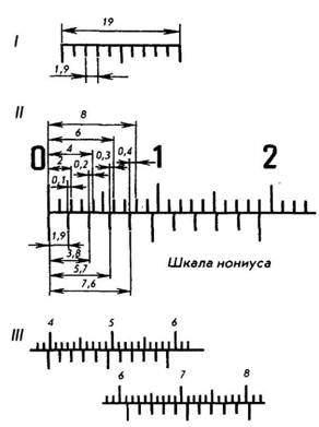 http://cherch.ru/images/stories/4/cherchenie_3.jpg
