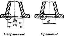 http://cherch.ru/images/stories/4/cherchenie_34.jpg
