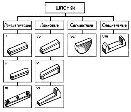 http://cherch.ru/images/stories/7/image042.jpg