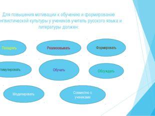 Для повышения мотивации к обучению и формирование лингвистической культуры у