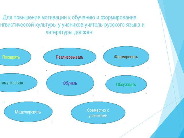 Для повышения мотивации к обучению и формирование лингвистической культуры у...