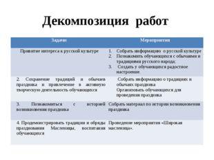 Декомпозиция работ Задачи Мероприятия Привитие интереса к русской культуре